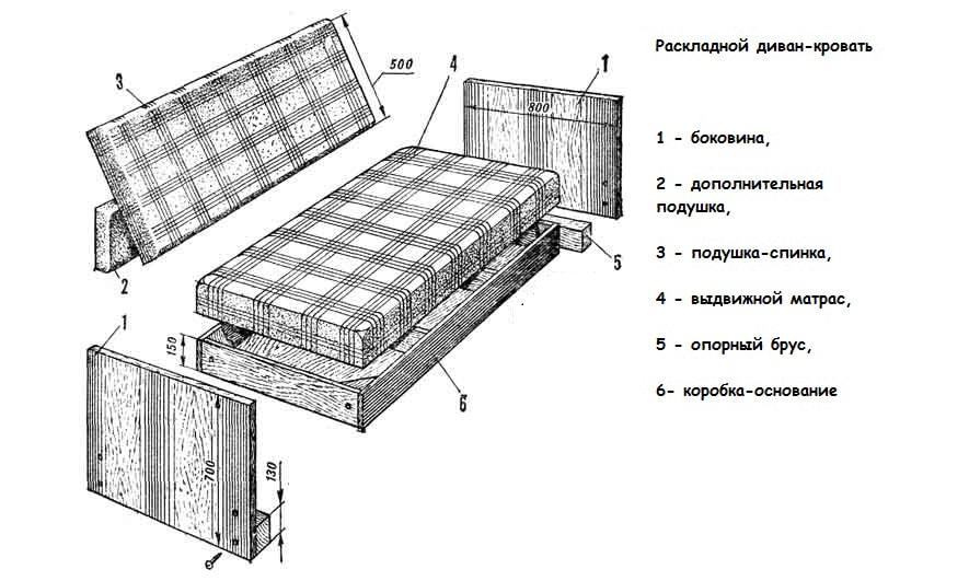 Выкатной диван своими руками в домашних условиях с фото 51